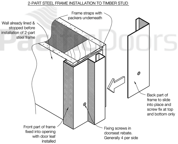 Pacific VP60P Door Set -/60/30sm Installation | Pacific Doors